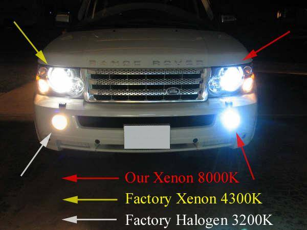 Hid Fog Lights And Headlight Upgrade