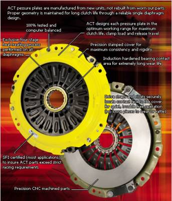 ACT - Nissan Sentra ACT Advanced Clutch Kit