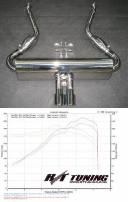 Exhaust - Custom Fit Exhaust - FabSpeed - MAXFLO Exhaust