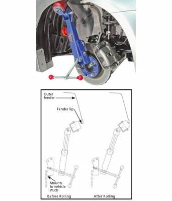 Golf GTi - Fenders - Eastwood - Fender Roller Rolling Tool