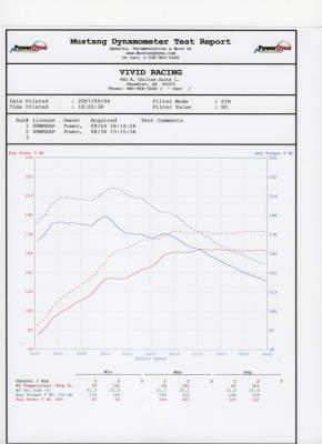 Agency Power - Subaru WRX Agency Power Catback Exhaust with Dual Tips - AP-GE-170S - Image 4